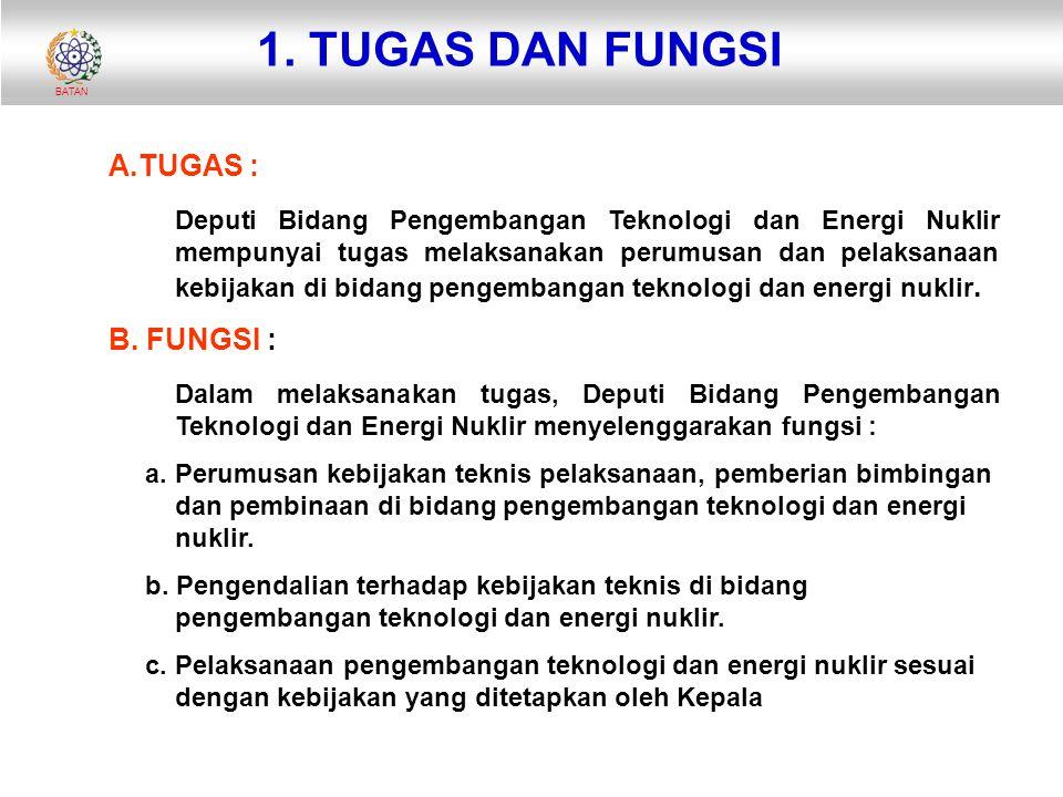 1. TUGAS DAN FUNGSI A.TUGAS :