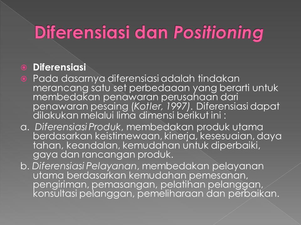 Diferensiasi dan Positioning