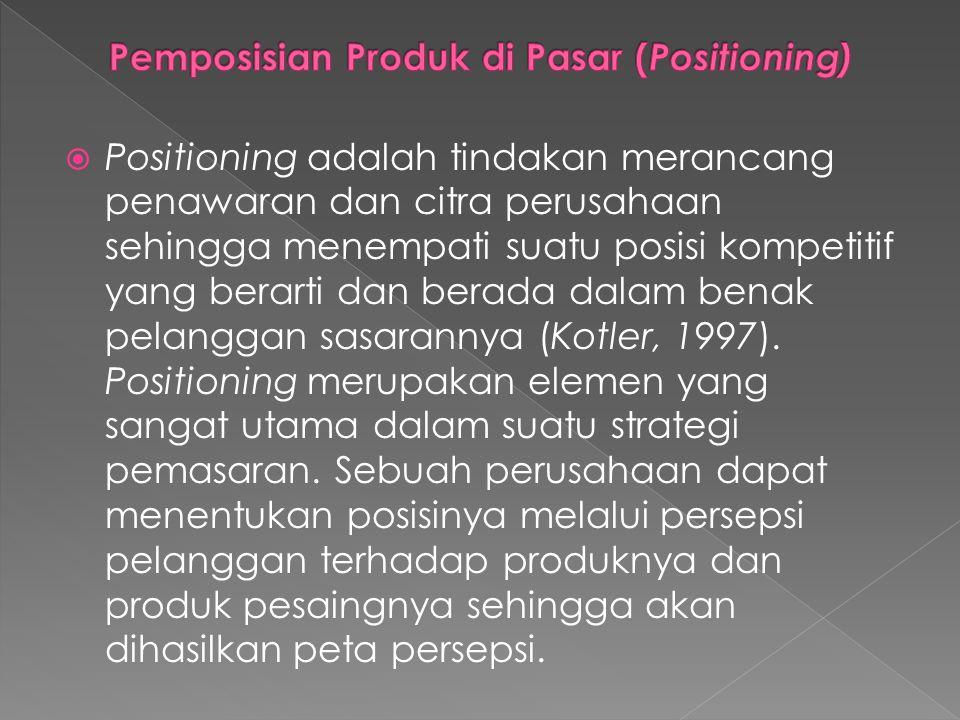 Pemposisian Produk di Pasar (Positioning)