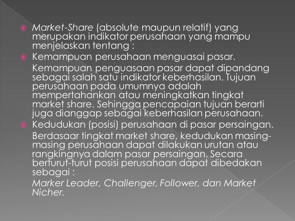 Market-Share (absolute maupun relatif) yang merupakan indikator perusahaan yang mampu menjelaskan tentang :