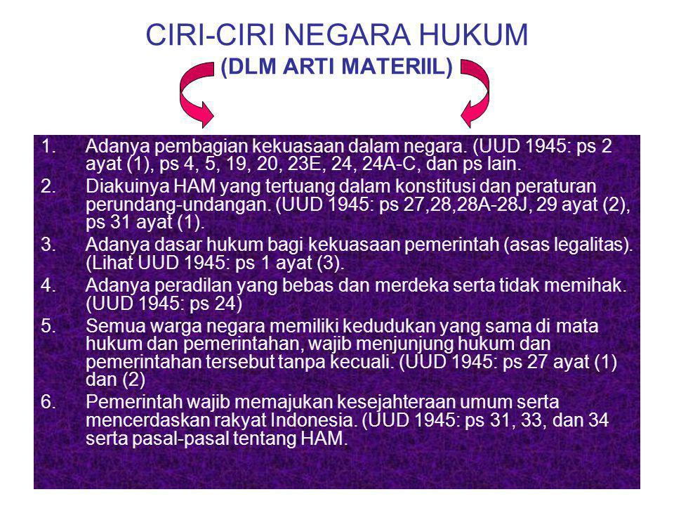 CIRI-CIRI NEGARA HUKUM (DLM ARTI MATERIIL)