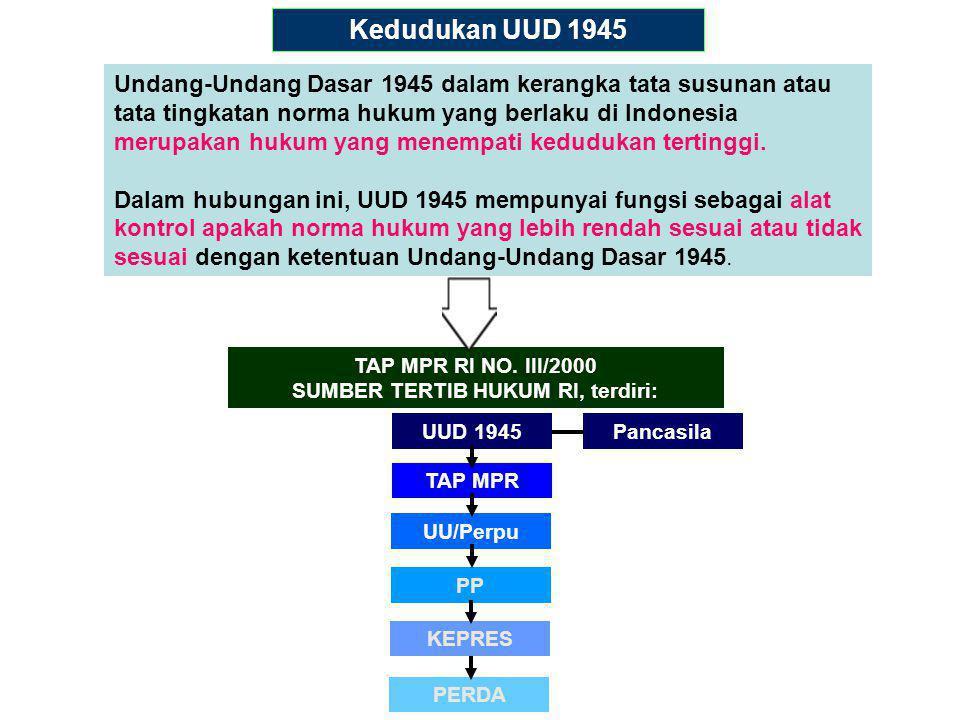 TAP MPR RI NO. III/2000 SUMBER TERTIB HUKUM RI, terdiri: