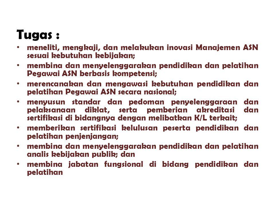 Tugas : meneliti, mengkaji, dan melakukan inovasi Manajemen ASN sesuai kebutuhan kebijakan;