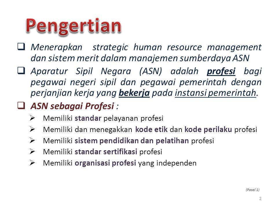 Pengertian Menerapkan strategic human resource management dan sistem merit dalam manajemen sumberdaya ASN.