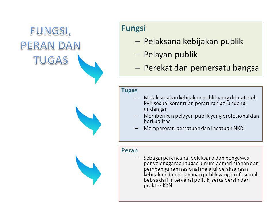 FUNGSI, PERAN DAN TUGAS Fungsi Pelaksana kebijakan publik