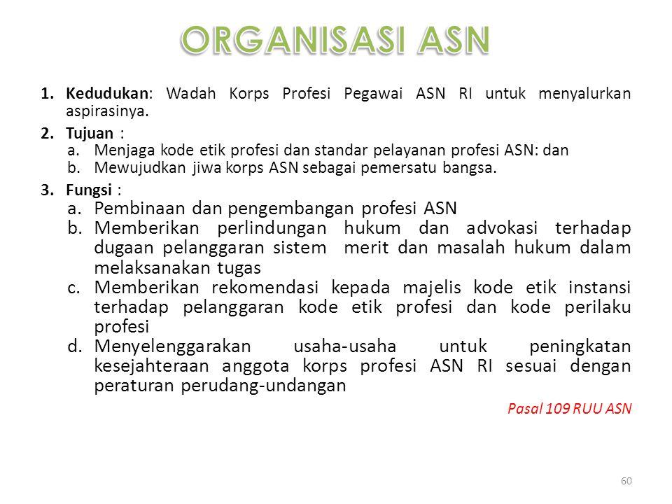 ORGANISASI ASN Pembinaan dan pengembangan profesi ASN