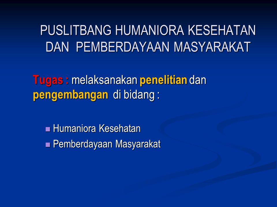 PUSLITBANG HUMANIORA KESEHATAN DAN PEMBERDAYAAN MASYARAKAT