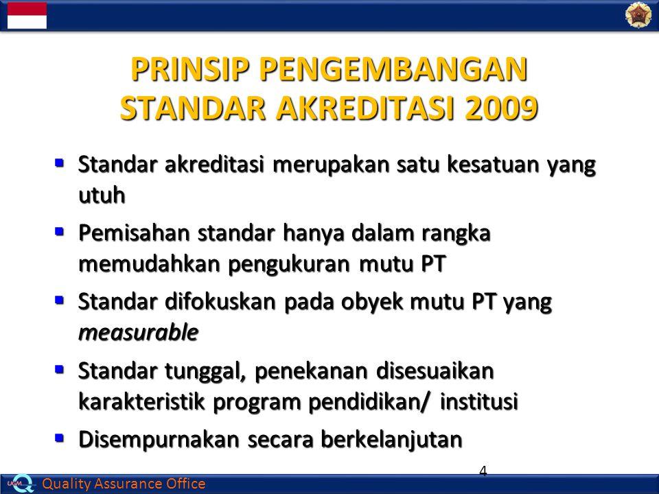 PRINSIP PENGEMBANGAN STANDAR AKREDITASI 2009