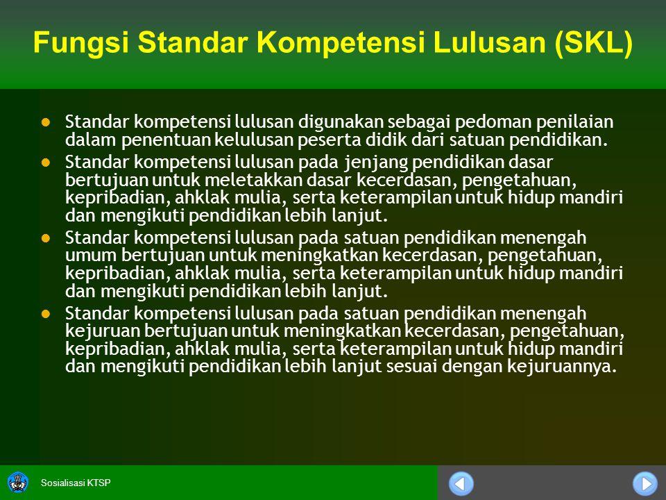 Fungsi Standar Kompetensi Lulusan (SKL)