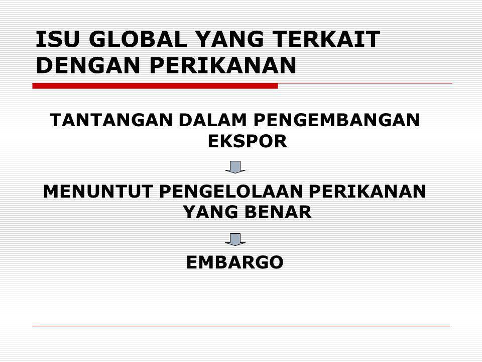 ISU GLOBAL YANG TERKAIT DENGAN PERIKANAN
