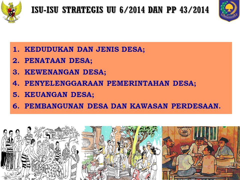 ISU-ISU STRATEGIS UU 6/2014 DAN PP 43/2014