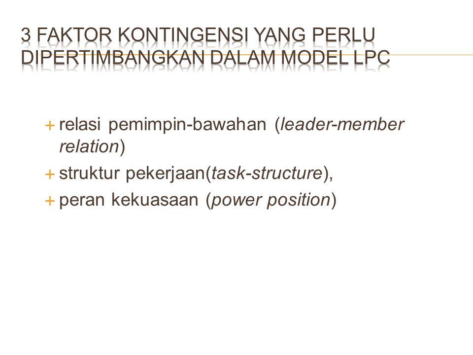 3 faktor kontingensi yang perlu dipertimbangkan dalam model LPC