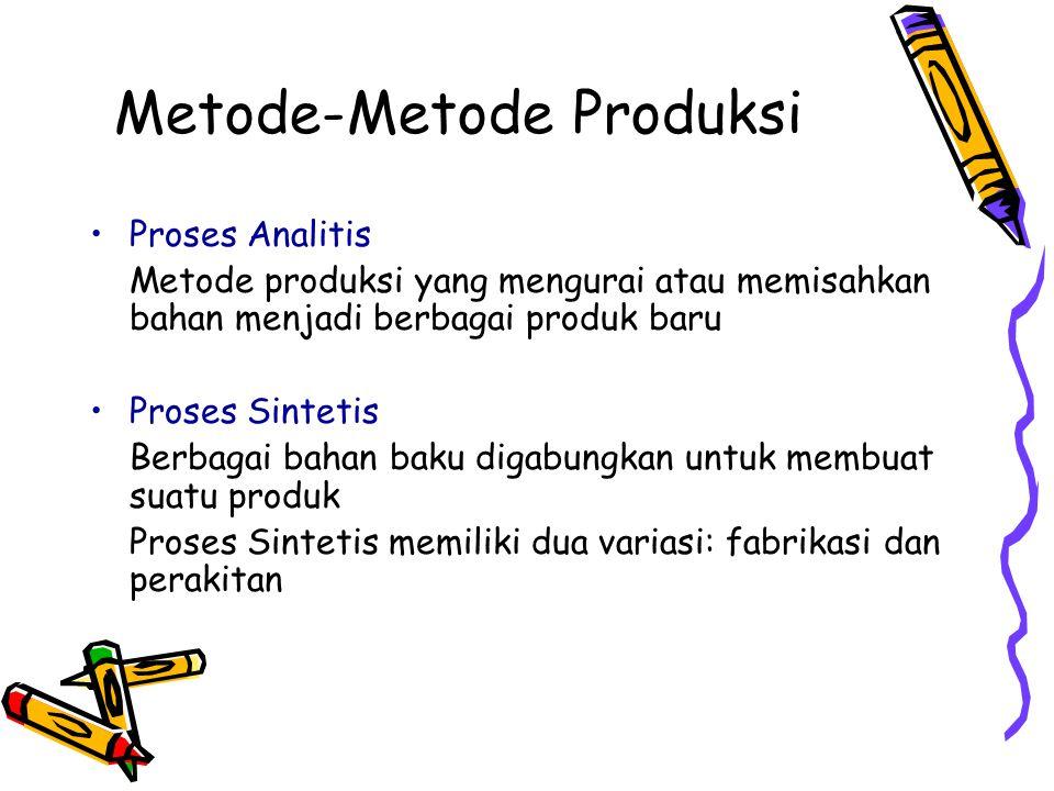 Metode-Metode Produksi