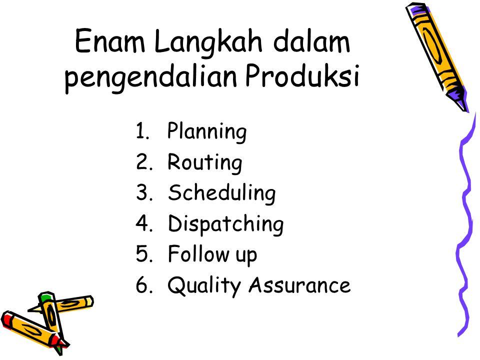 Enam Langkah dalam pengendalian Produksi