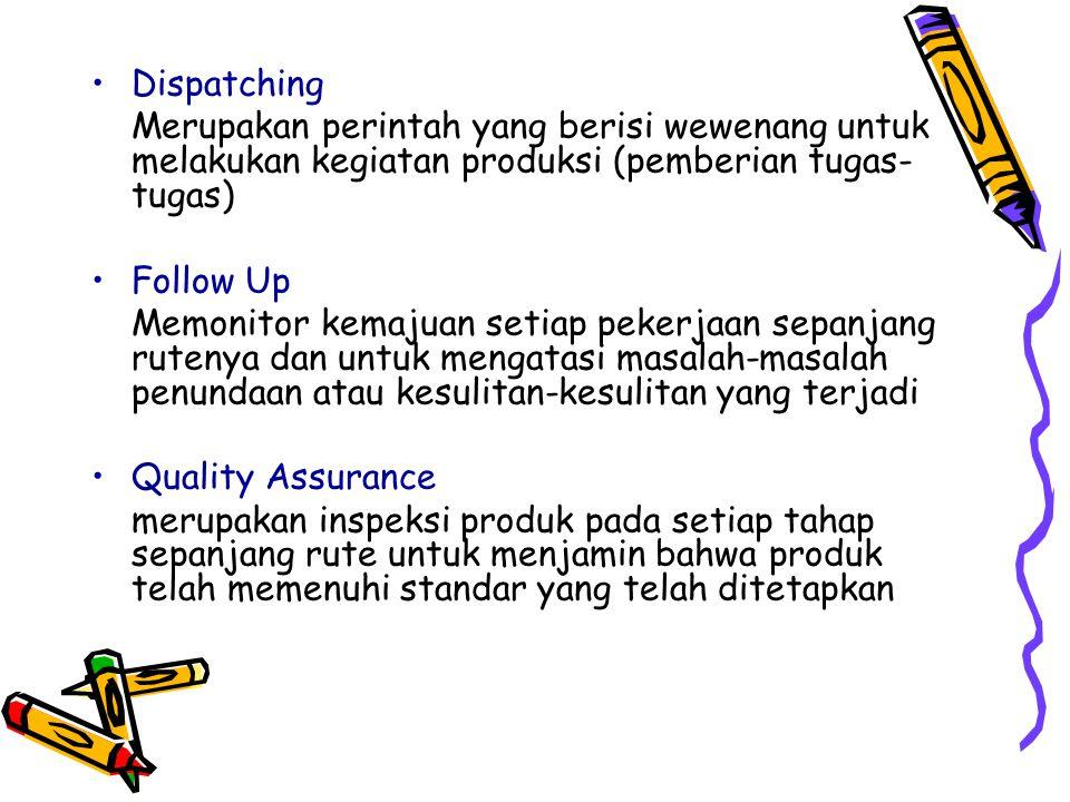 Dispatching Merupakan perintah yang berisi wewenang untuk melakukan kegiatan produksi (pemberian tugas-tugas)