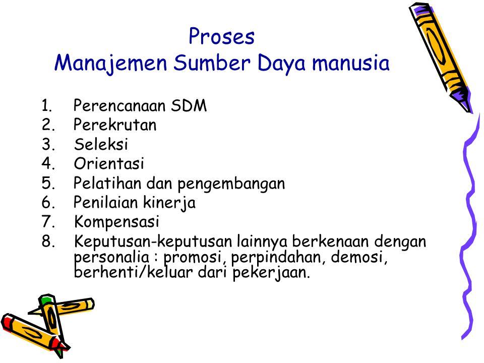Proses Manajemen Sumber Daya manusia