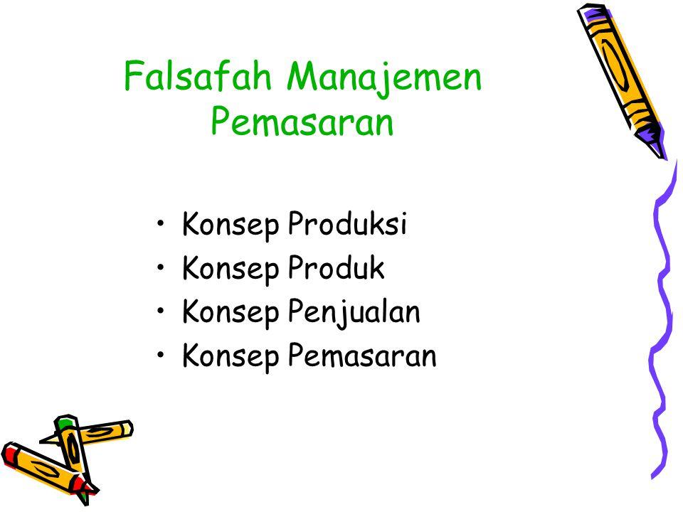 Falsafah Manajemen Pemasaran