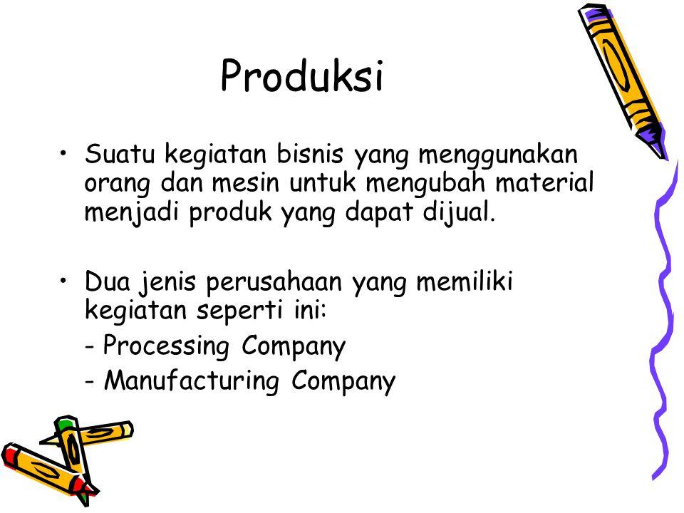 Produksi Suatu kegiatan bisnis yang menggunakan orang dan mesin untuk mengubah material menjadi produk yang dapat dijual.