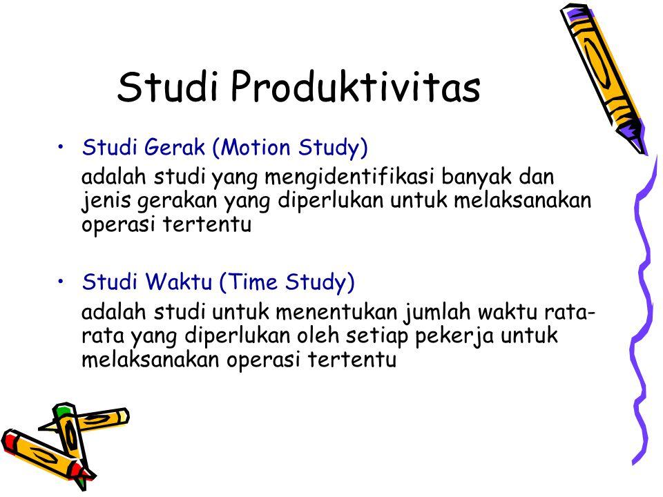 Studi Produktivitas Studi Gerak (Motion Study)