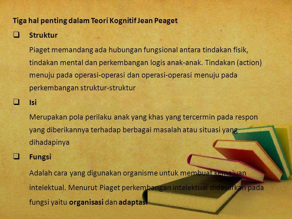 Tiga hal penting dalam Teori Kognitif Jean Peaget