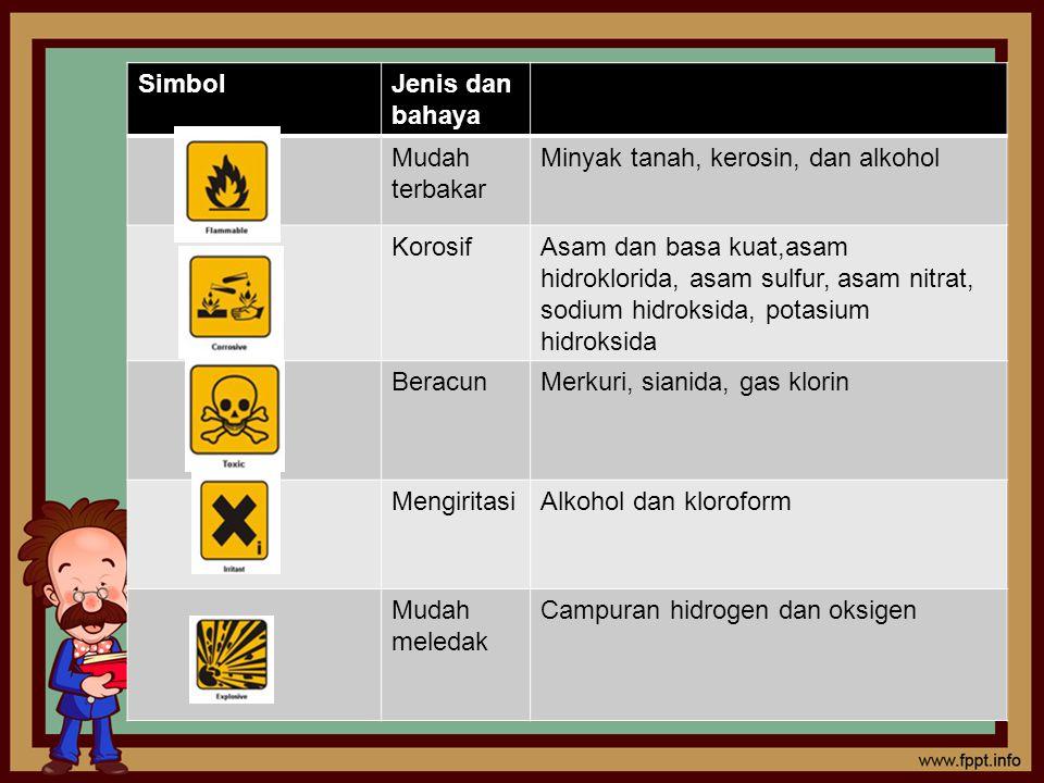 Simbol Jenis dan bahaya. Mudah terbakar. Minyak tanah, kerosin, dan alkohol. Korosif.
