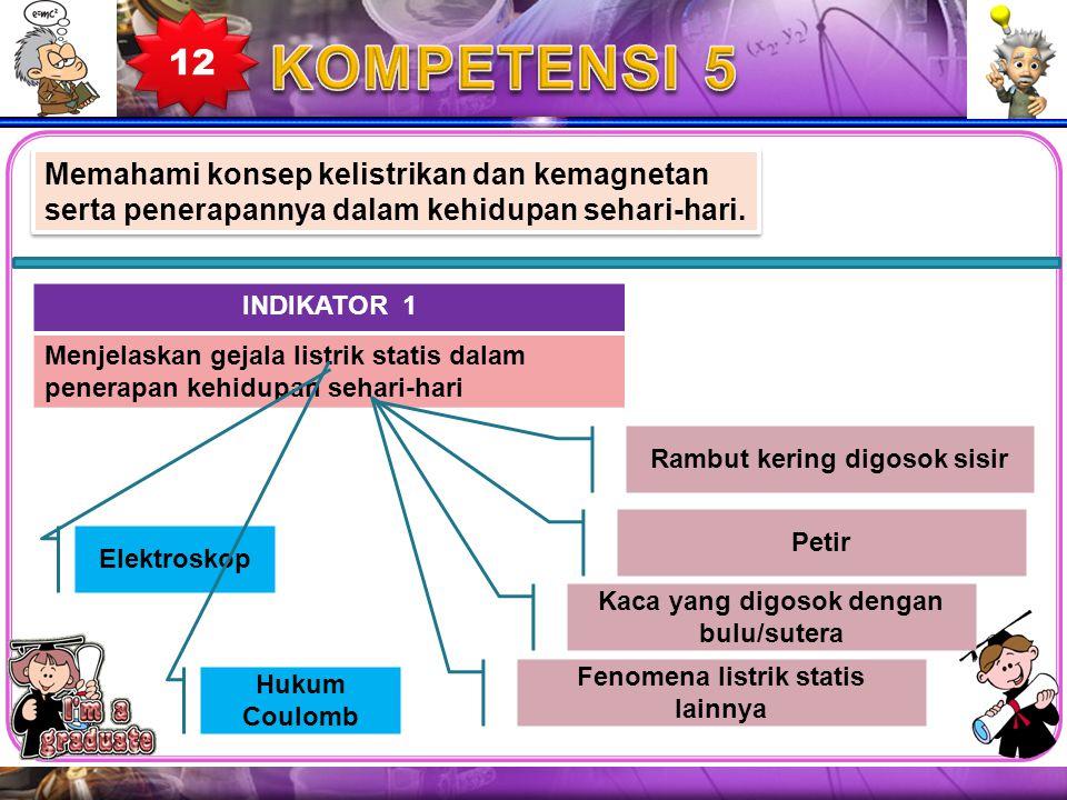 12 KOMPETENSI 5. Memahami konsep kelistrikan dan kemagnetan serta penerapannya dalam kehidupan sehari-hari.
