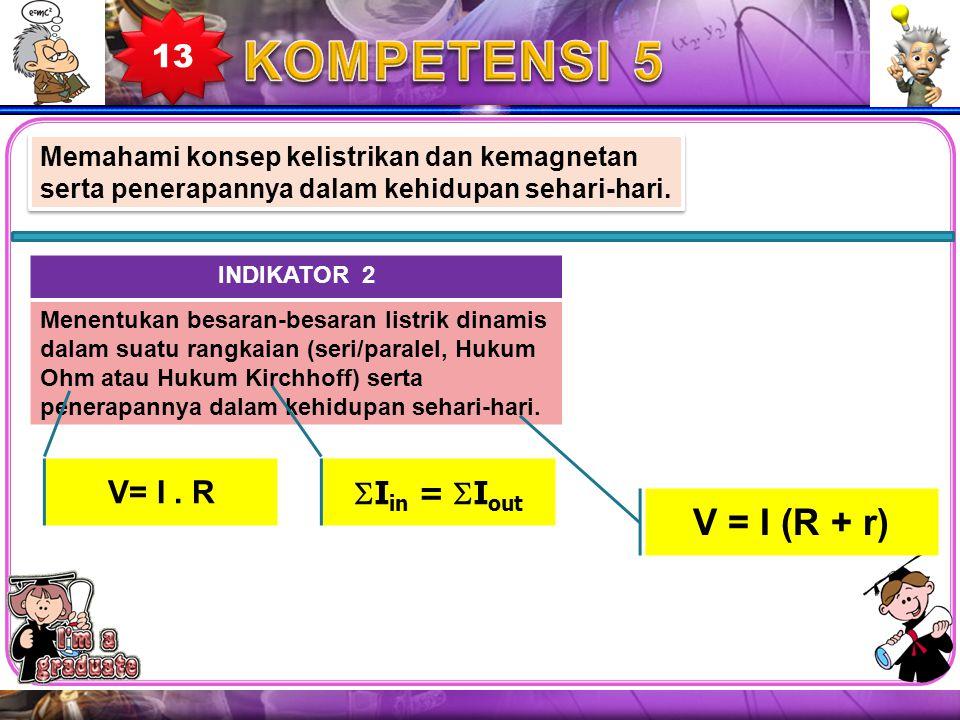 KOMPETENSI 5 V = I (R + r) 13 V= I . R Iin = Iout