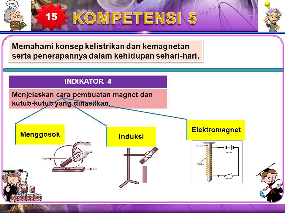 15 KOMPETENSI 5. Memahami konsep kelistrikan dan kemagnetan serta penerapannya dalam kehidupan sehari-hari.
