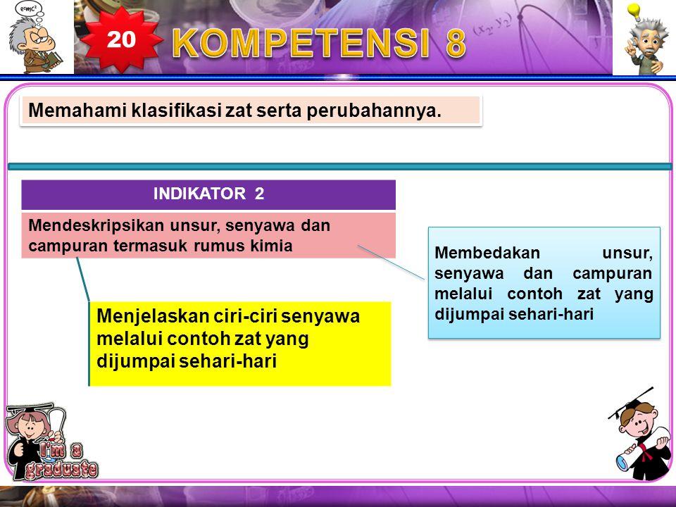 KOMPETENSI 8 20 Memahami klasifikasi zat serta perubahannya.
