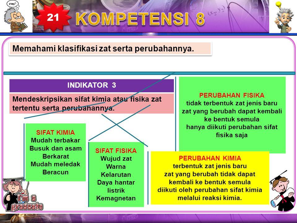 KOMPETENSI 8 21 Memahami klasifikasi zat serta perubahannya.