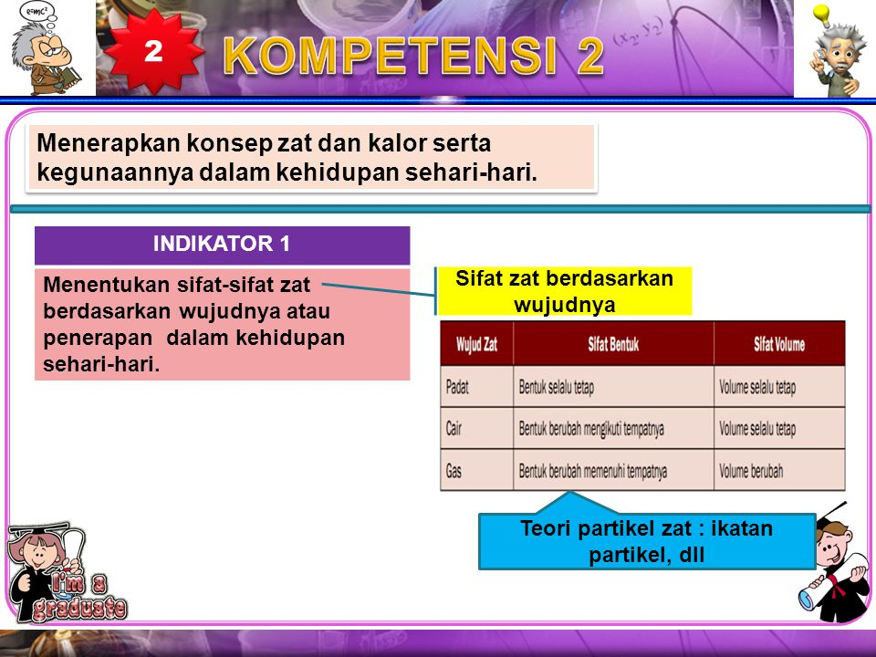 2 KOMPETENSI 2. Menerapkan konsep zat dan kalor serta kegunaannya dalam kehidupan sehari-hari. INDIKATOR 1.