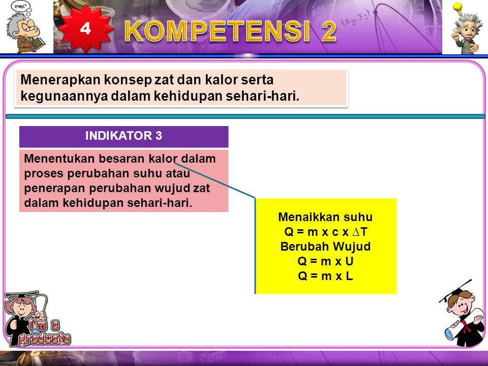 4 KOMPETENSI 2. Menerapkan konsep zat dan kalor serta kegunaannya dalam kehidupan sehari-hari. INDIKATOR 3.