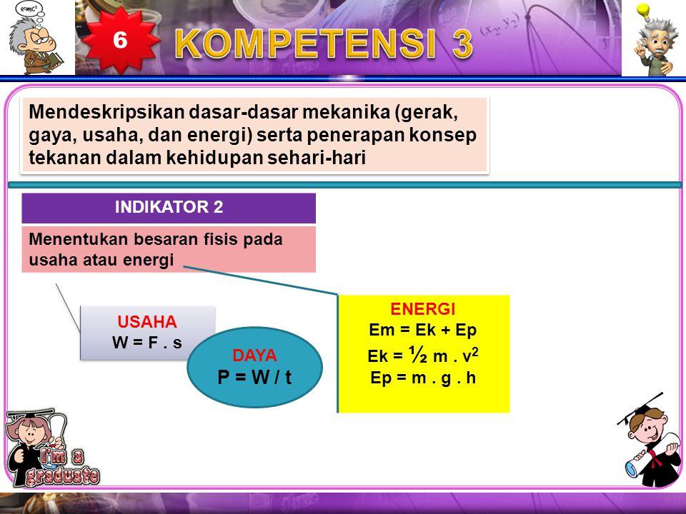 6 KOMPETENSI 3. Mendeskripsikan dasar-dasar mekanika (gerak, gaya, usaha, dan energi) serta penerapan konsep tekanan dalam kehidupan sehari-hari.