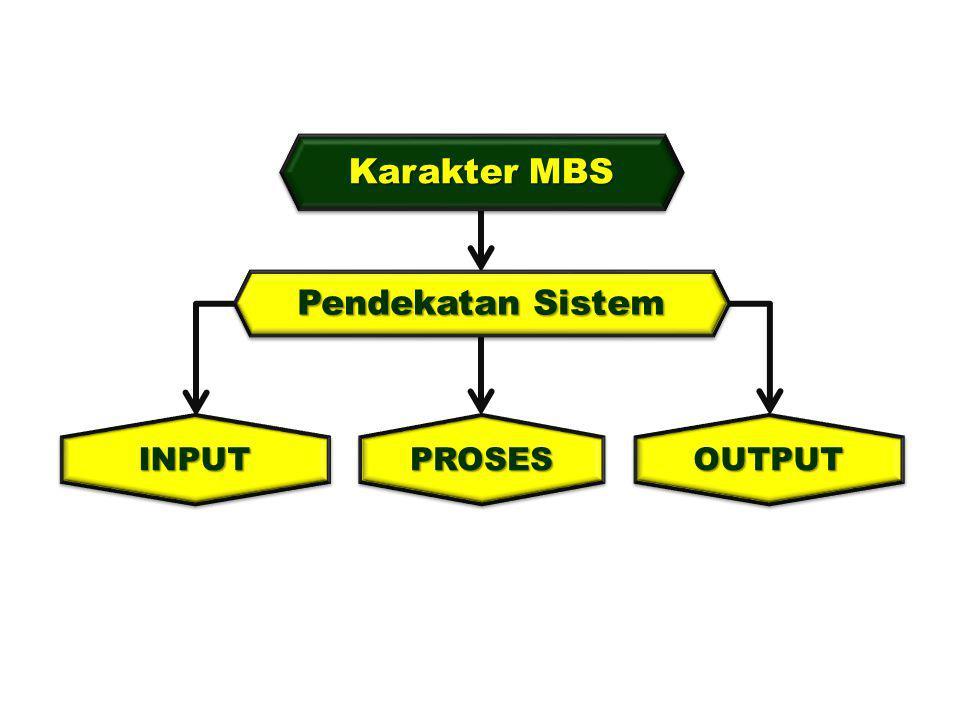 Karakter MBS Pendekatan Sistem