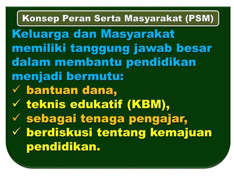 Konsep Peran Serta Masyarakat (PSM)
