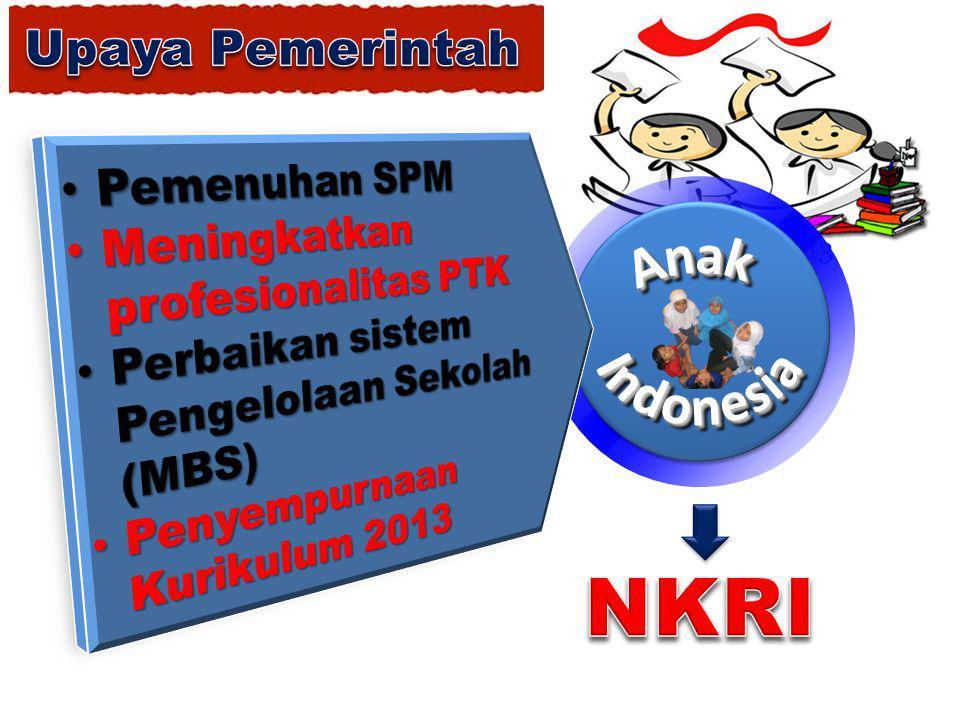 Anak Indonesia NKRI Upaya Pemerintah Pemenuhan SPM