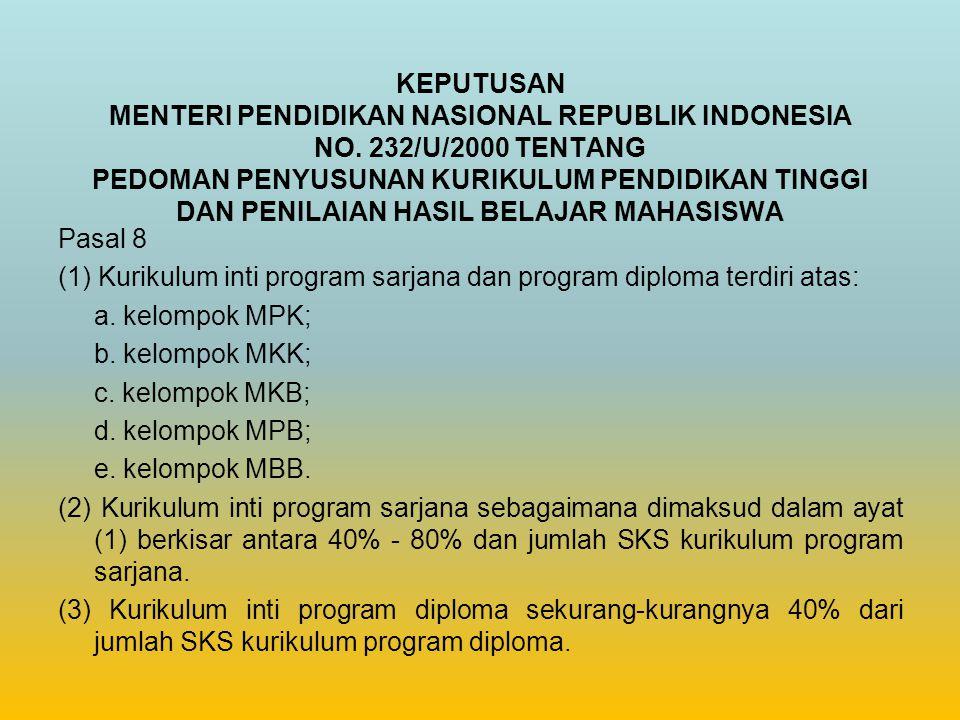 KEPUTUSAN MENTERI PENDIDIKAN NASIONAL REPUBLIK INDONESIA NO