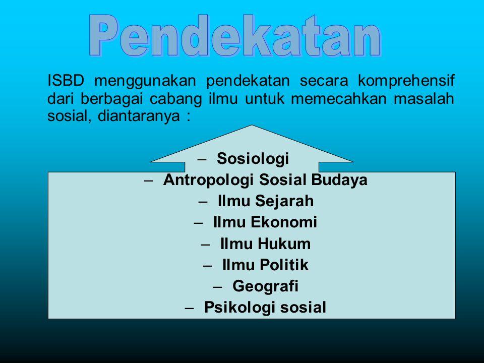 Antropologi Sosial Budaya