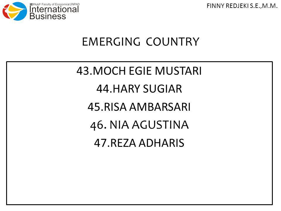 EMERGING COUNTRY 43.MOCH EGIE MUSTARI 44.HARY SUGIAR 45.RISA AMBARSARI