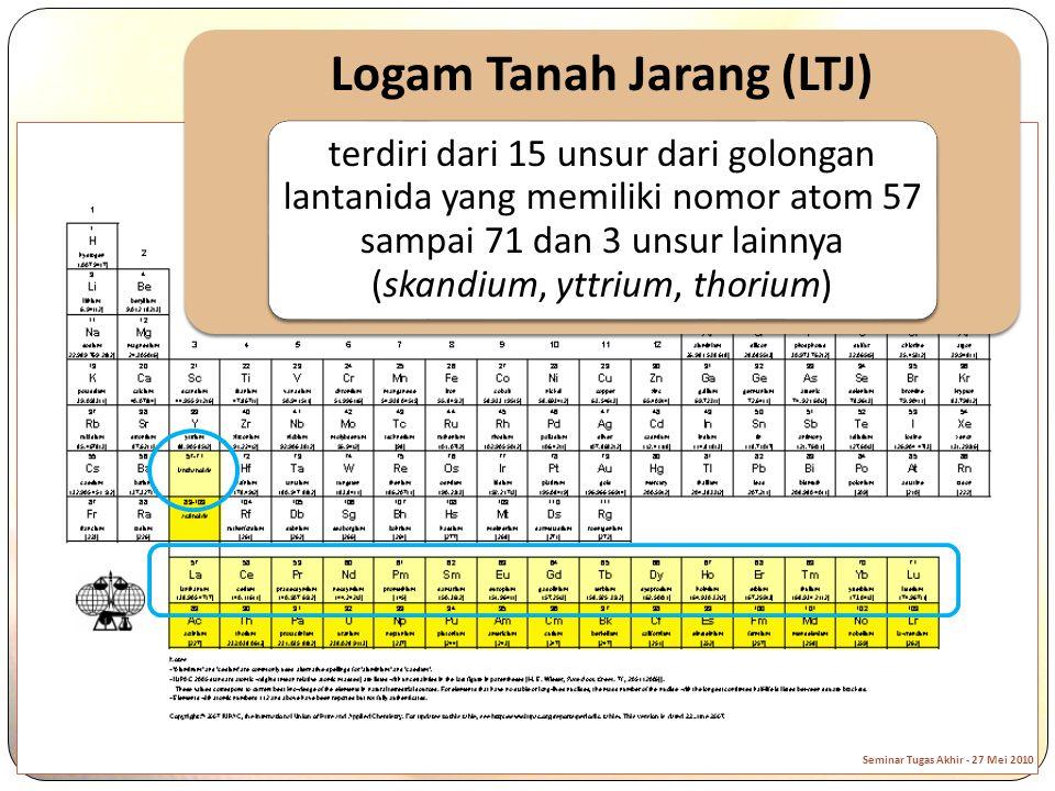 Logam Tanah Jarang (LTJ)
