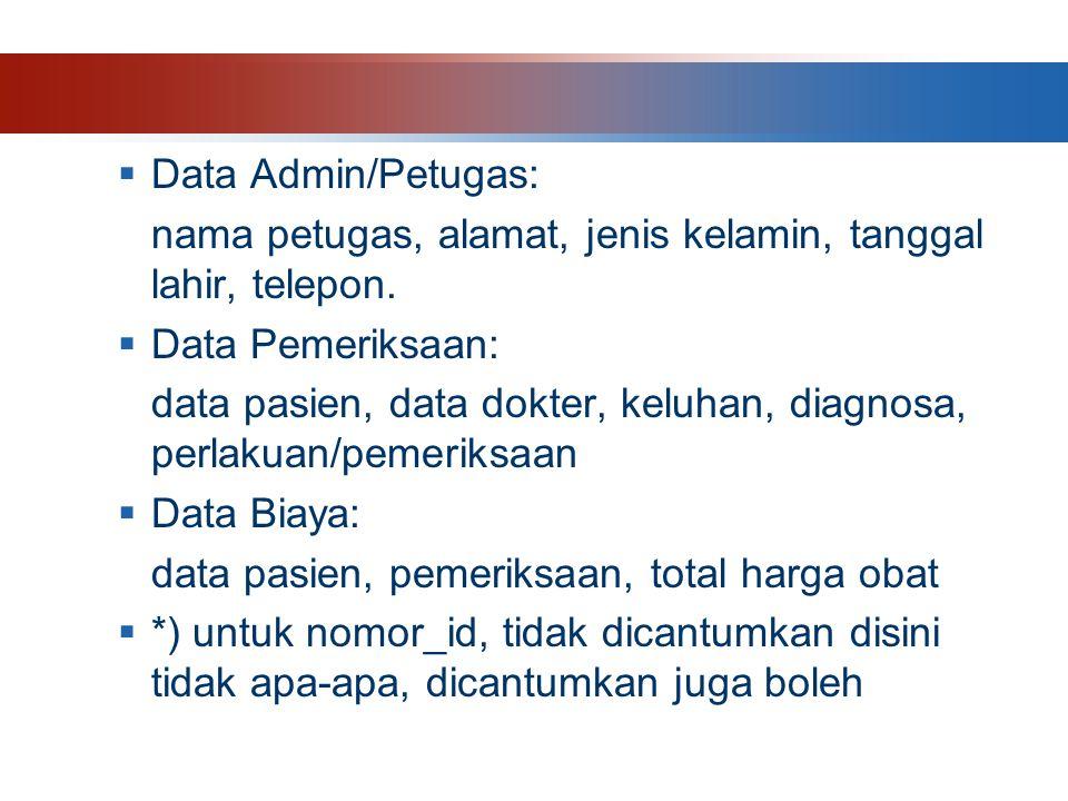 Data Admin/Petugas: nama petugas, alamat, jenis kelamin, tanggal lahir, telepon. Data Pemeriksaan: