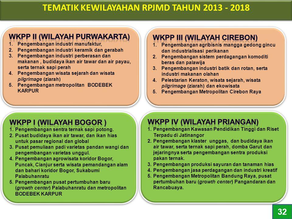 TEMATIK KEWILAYAHAN RPJMD TAHUN 2013 - 2018