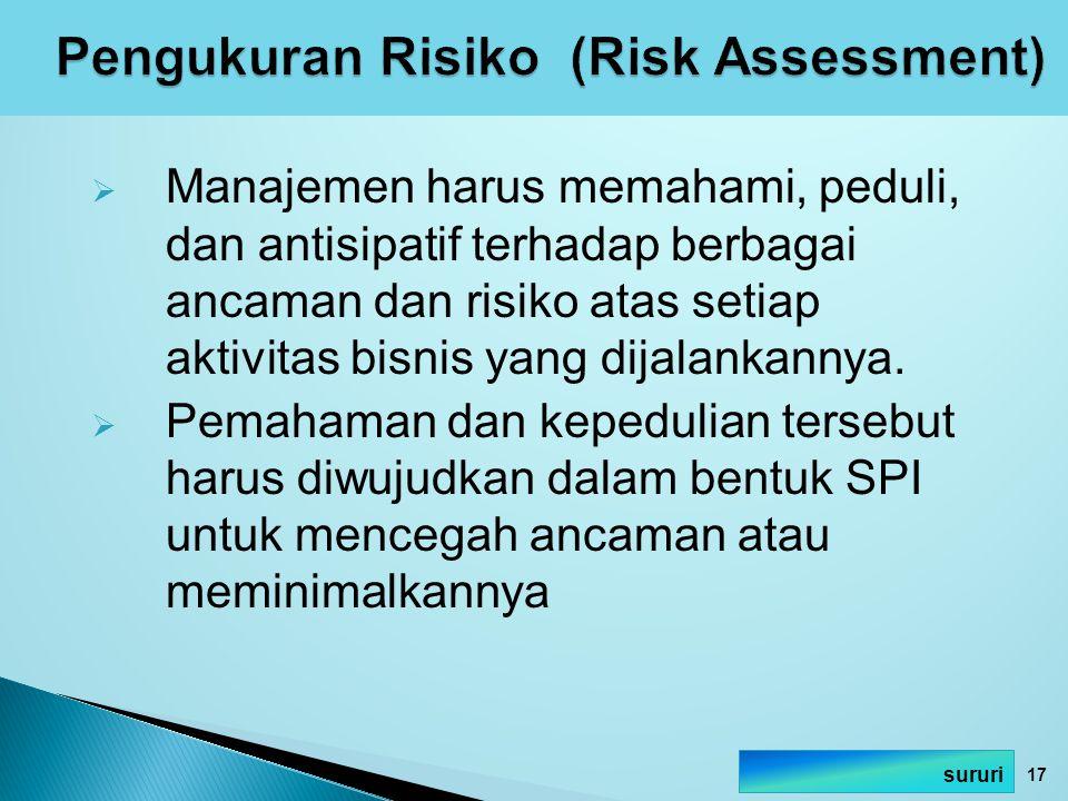 Pengukuran Risiko (Risk Assessment)