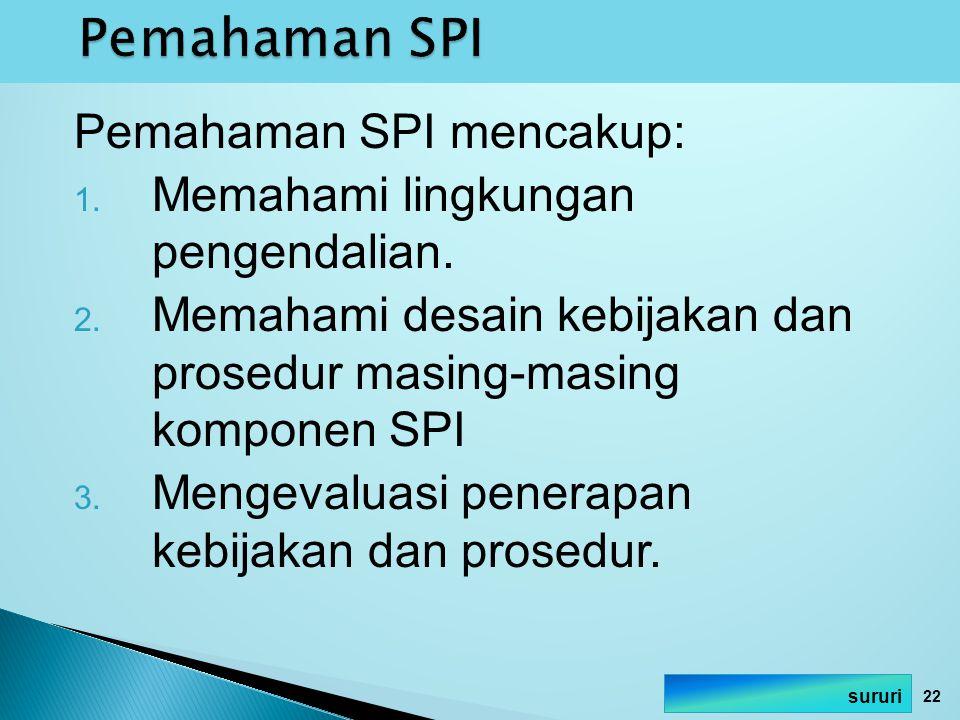 Pemahaman SPI Pemahaman SPI mencakup: