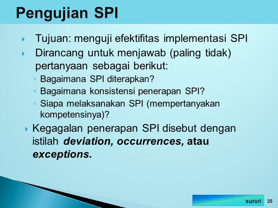 Pengujian SPI Tujuan: menguji efektifitas implementasi SPI