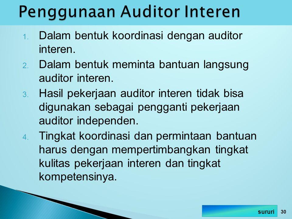 Penggunaan Auditor Interen