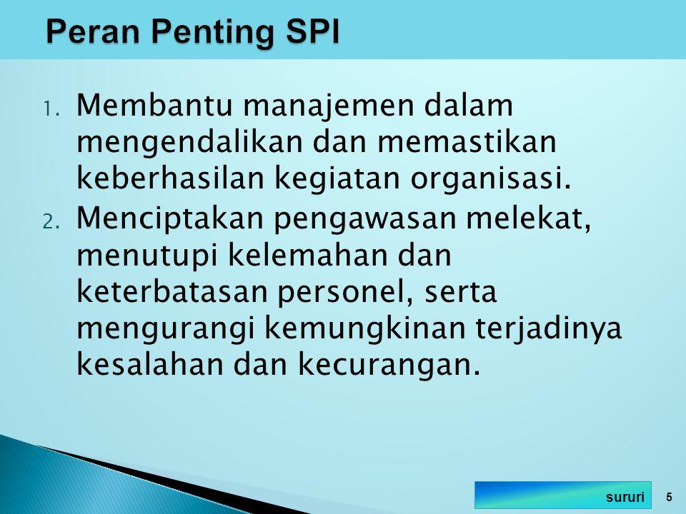 Peran Penting SPI Membantu manajemen dalam mengendalikan dan memastikan keberhasilan kegiatan organisasi.