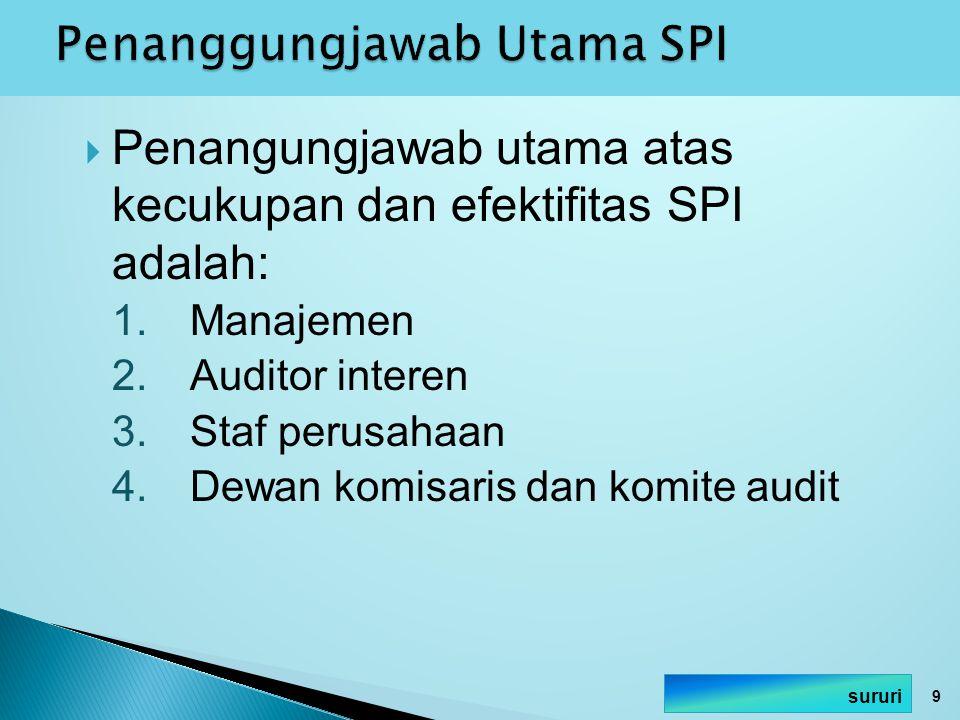 Penanggungjawab Utama SPI