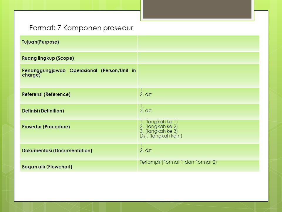 Format: 7 Komponen prosedur