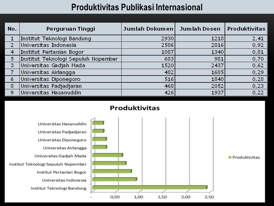 Produktivitas Publikasi Internasional